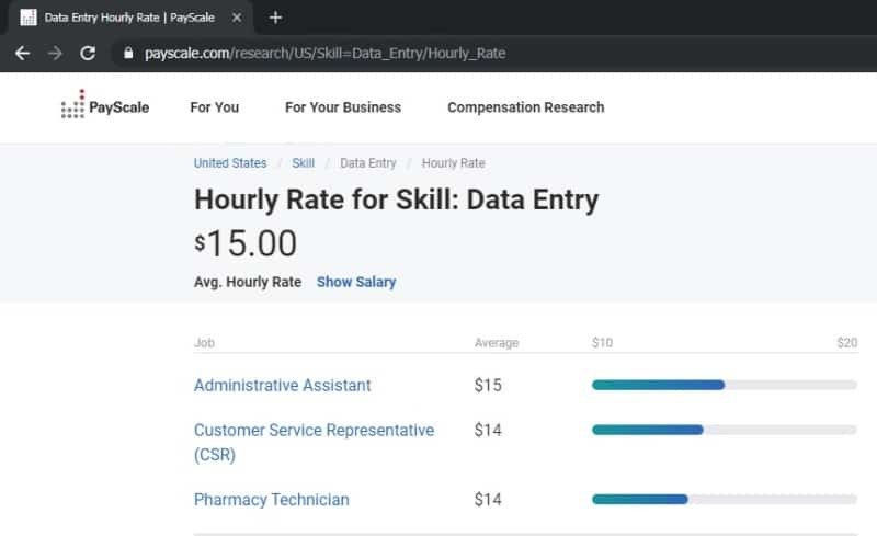 data entry pay
