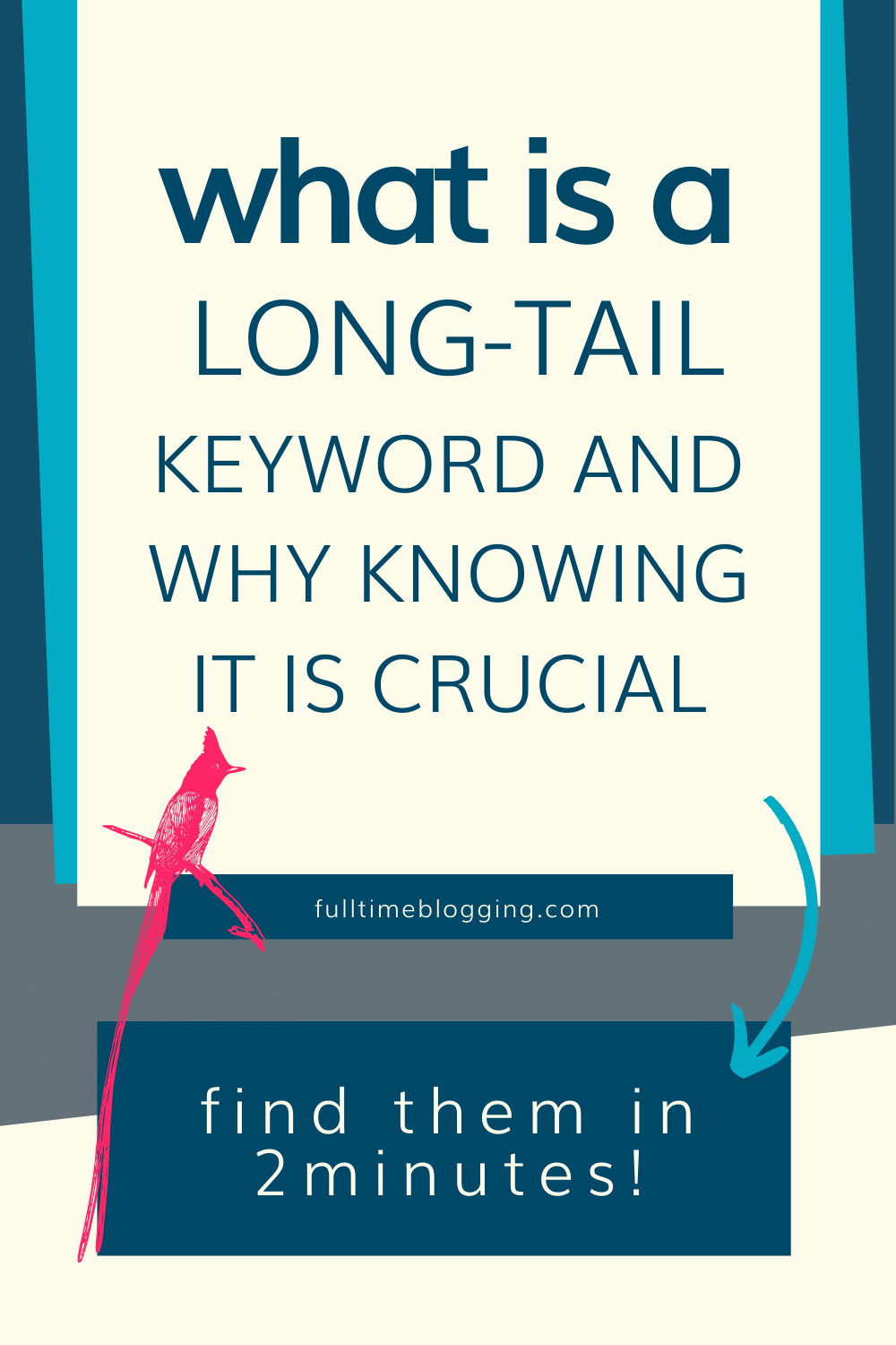 what is a long tail keywords