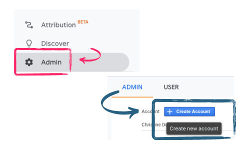 create Google Analytics Property
