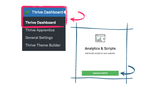 how to insert google analytics code in your Thrive themes